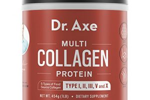 Dr. Axe Multi-Collagen Protein Powder – High-Quality Blend of Grass-Fed Beef, Chicken, Wild Fish and Eggshell Collagen Peptides, Providing Type I, II, III, V and X (58 Servings (Small Container))